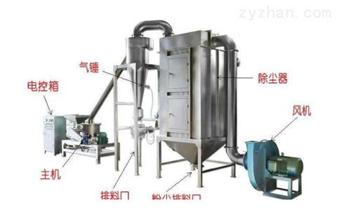 工厂直供WFJ-川贝母草豆蔻中药材超微粉碎机