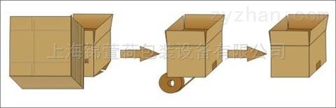 纸箱自动成型包装机