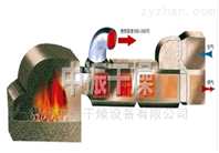GMF系列燃煤高温热风炉