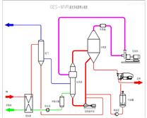 MVR蒸发器的工艺流程 青岛废水零排放