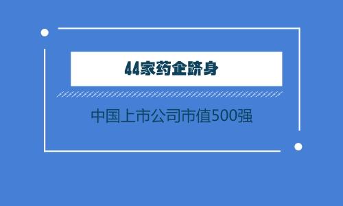 44家药企跻身中国上市公司市值500强
