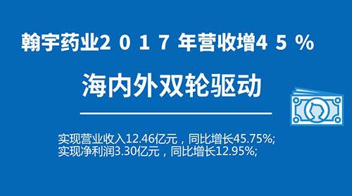 翰宇药业2017年营收增45% 海内外双轮驱动