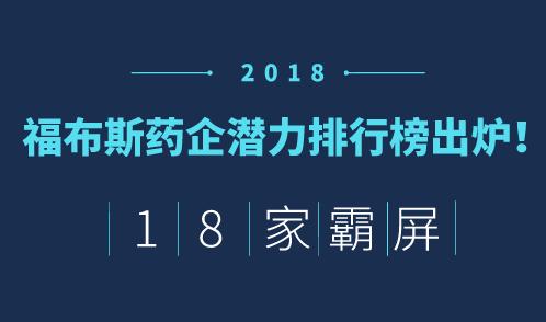 福布斯2018药企潜力排行榜出炉!18家霸屏