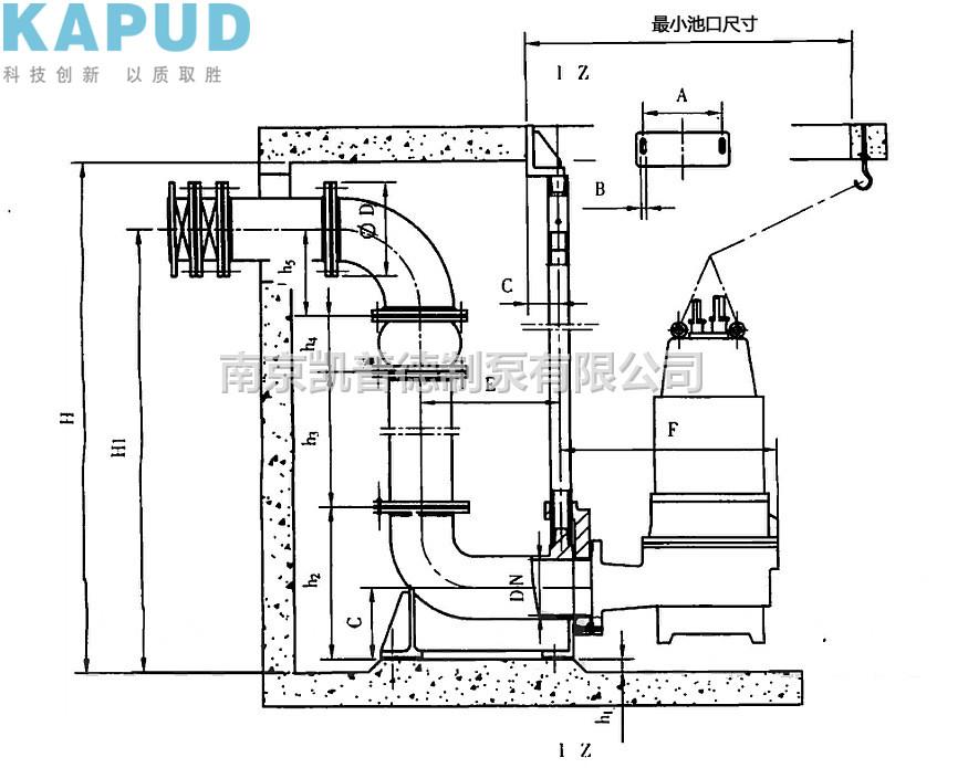 GAK80口径排污泵自耦装置的组成、价格
