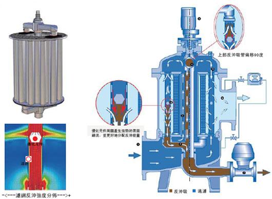锅炉湿法冷却水系统.
