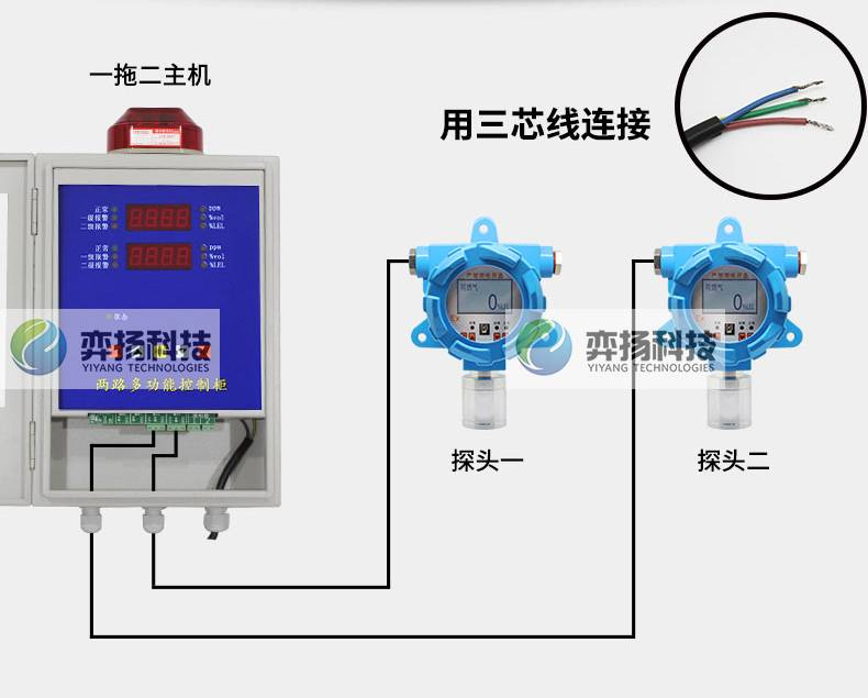 <strong>二氧化碳探测器,CO2气体检测报警器</strong>