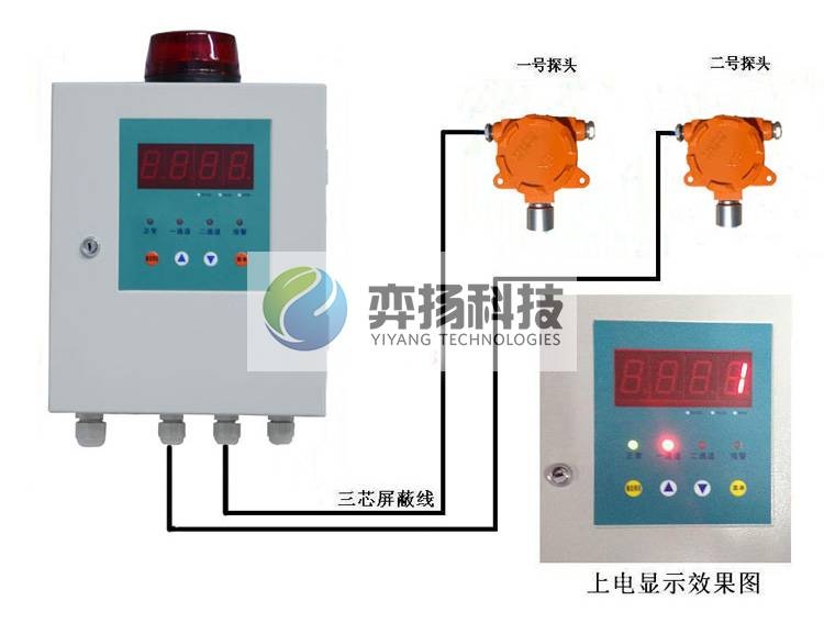 HFTCY-H2O2过氧化氢泄漏探测器